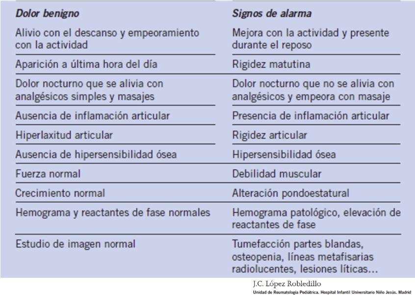 sintomas-dolor-pediatrico